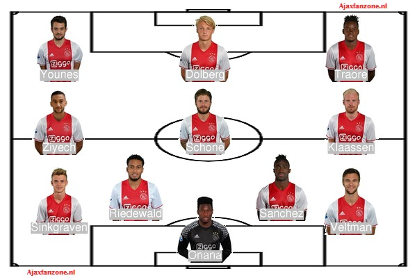 1103opstelling