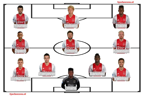 1106opstelling