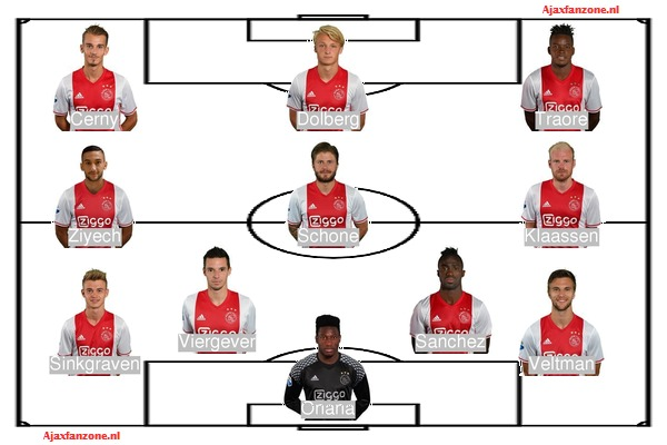 1120opstelling