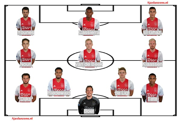1208opstelling
