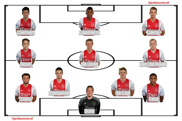 1215opstelling