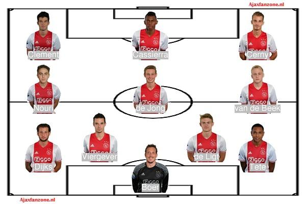 Opstellingen Sc Cambuur Ajax Ajaxfanzone Nl