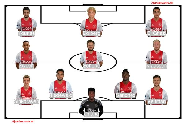 1218opstelling