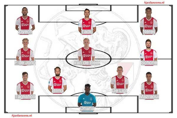 Opstellingen Real Madrid Ajax – AjaxFanzone.NL