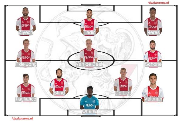 Opstelling Ajax: Veltman krijgt voorkeur boven Mazraoui