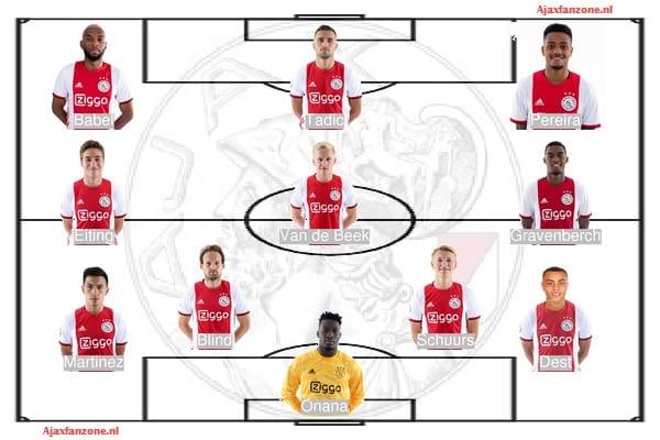 Opstellingen Ajax - Getafe, Danilo in de basis