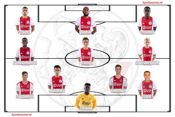 Opstellingen Ajax Psv Ajaxfanzone Nl