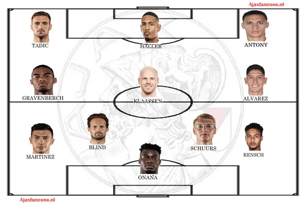 Opstellingen AZ - Ajax