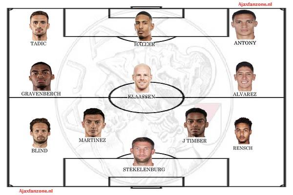 Opstellingen PSV - Ajax