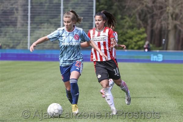 Ajax Vrouwen verliezen halve finale bekertoernooi
