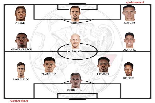 Opstellingen Ajax - AS Roma