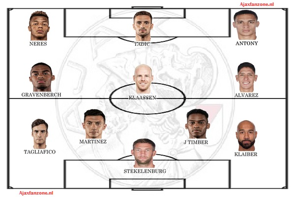 Opstellingen AS Roma - Ajax