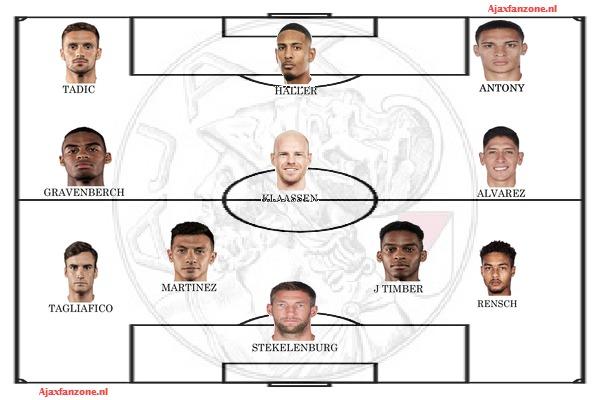 Opstellingen Ajax - FC Emmen